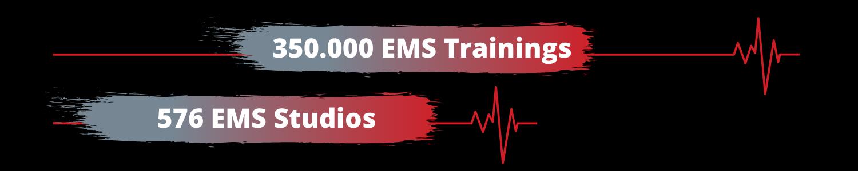 EMS Trainingswäsche
